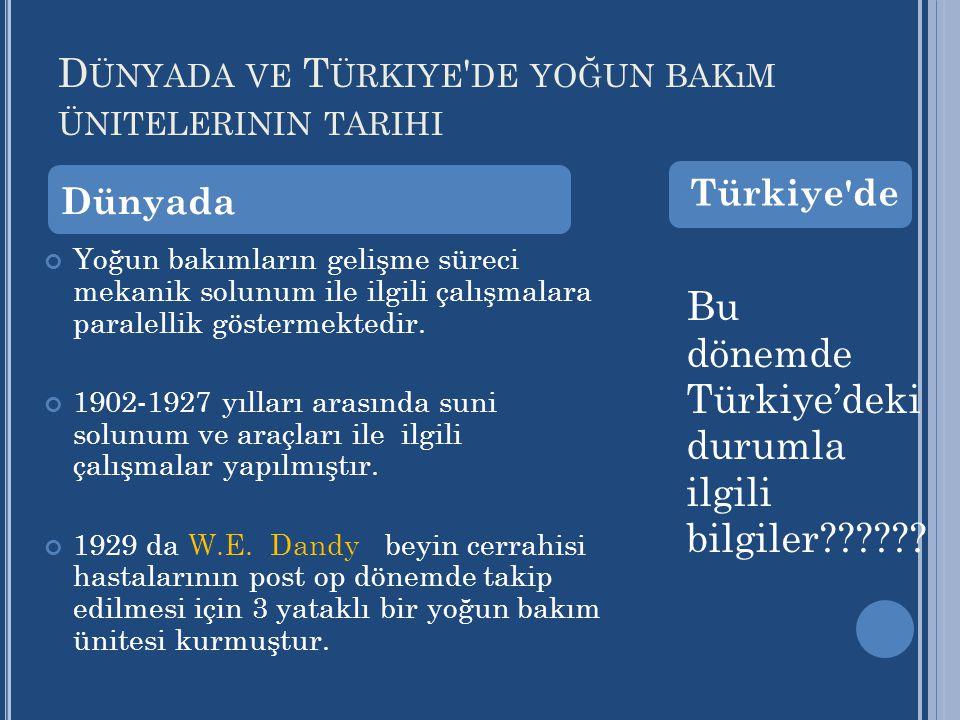 Dünyada ve Türkiye de yoğun bakım ünitelerinin tarihi