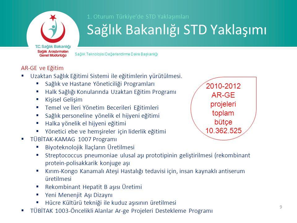 Sağlık Bakanlığı STD Yaklaşımı