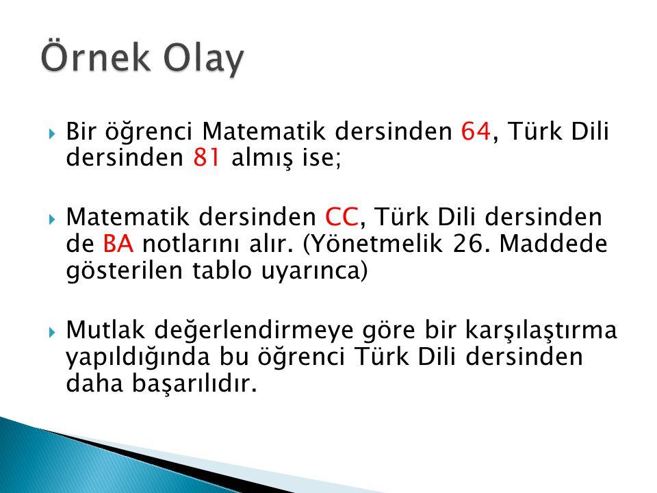 Örnek Olay Bir öğrenci Matematik dersinden 64, Türk Dili dersinden 81 almış ise;