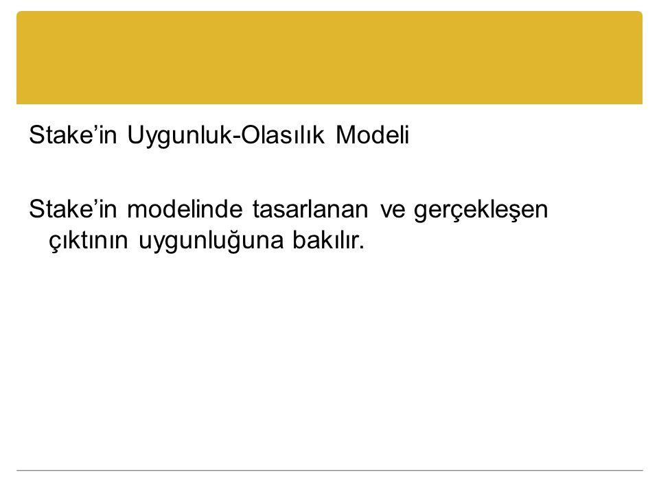 Stake'in Uygunluk-Olasılık Modeli Stake'in modelinde tasarlanan ve gerçekleşen çıktının uygunluğuna bakılır.