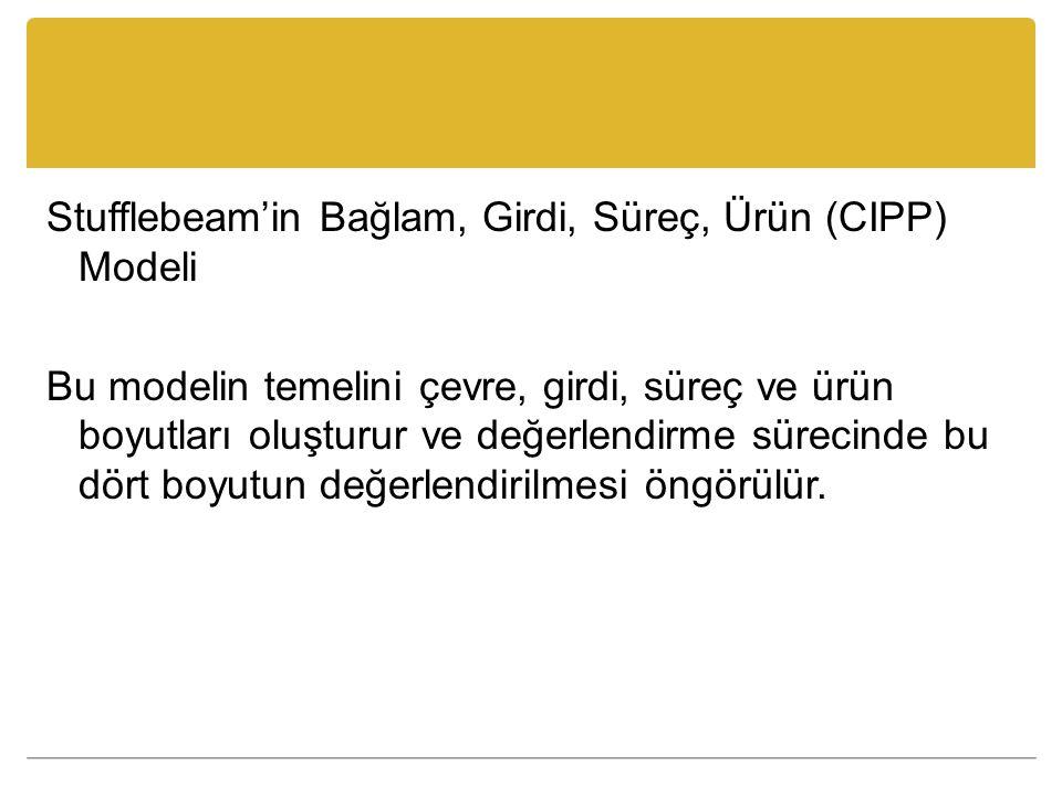 Stufflebeam'in Bağlam, Girdi, Süreç, Ürün (CIPP) Modeli