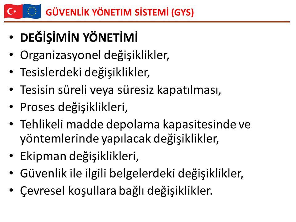 GÜVENLİK YÖNETIM SİSTEMİ (GYS)
