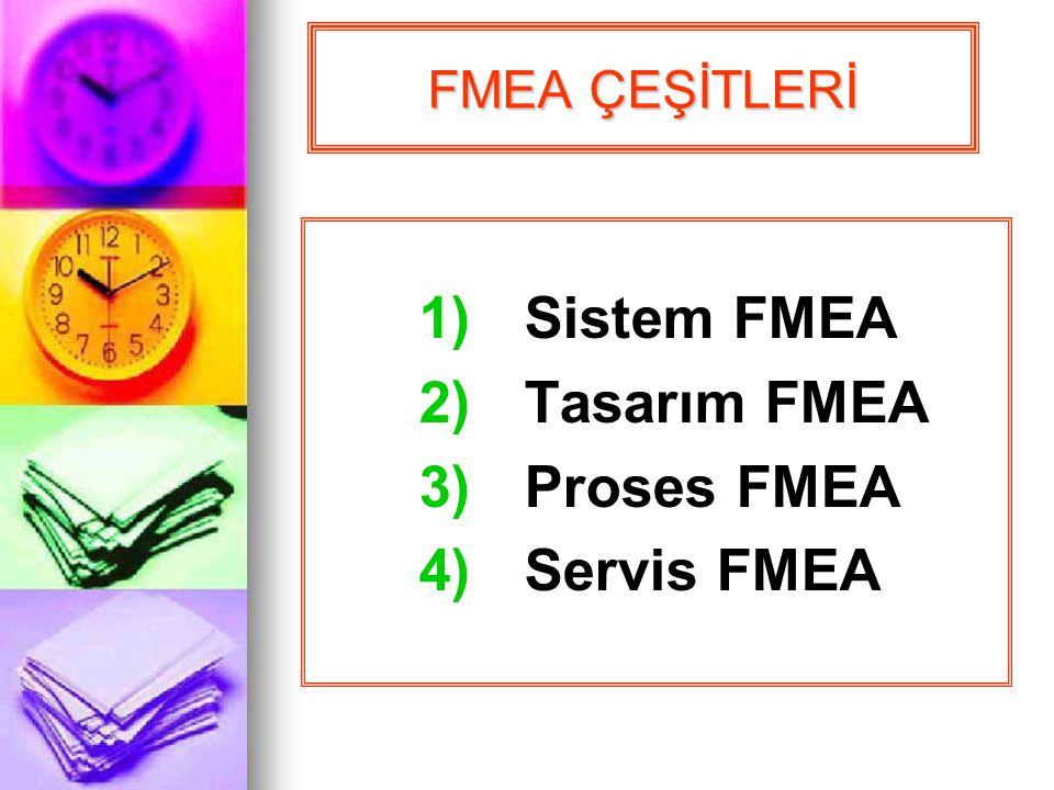 1) Sistem FMEA 2) Tasarım FMEA 3) Proses FMEA 4) Servis FMEA