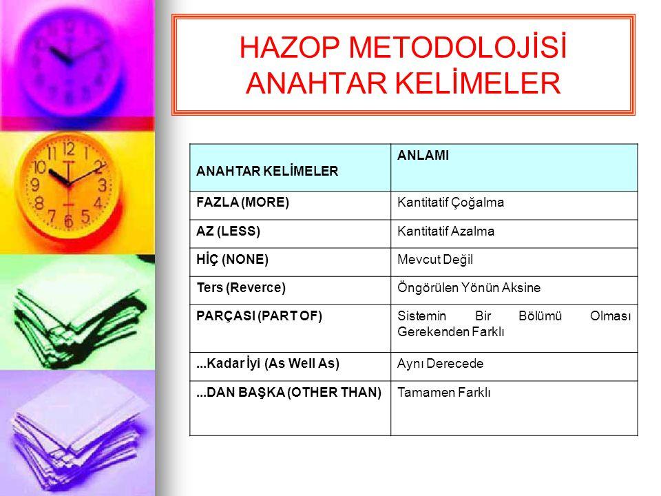 HAZOP METODOLOJİSİ ANAHTAR KELİMELER