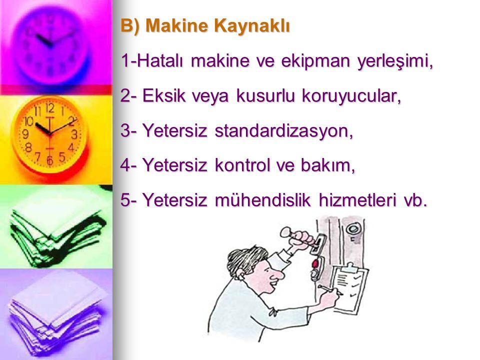 B) Makine Kaynaklı 1-Hatalı makine ve ekipman yerleşimi, 2- Eksik veya kusurlu koruyucular, 3- Yetersiz standardizasyon,