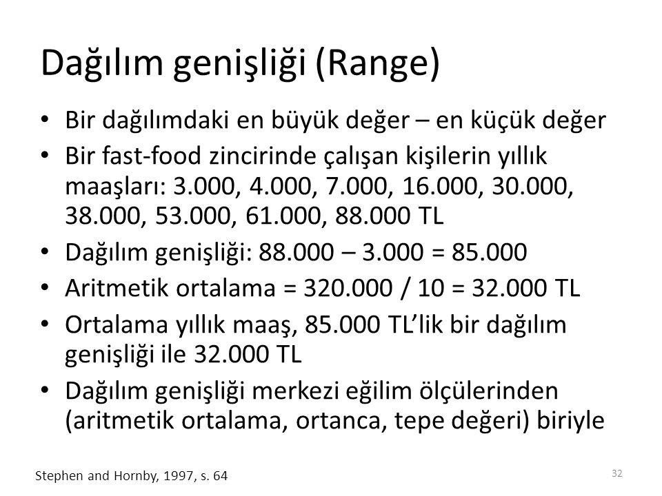 Dağılım genişliği (Range)