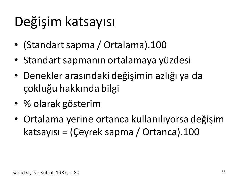 Değişim katsayısı (Standart sapma / Ortalama).100