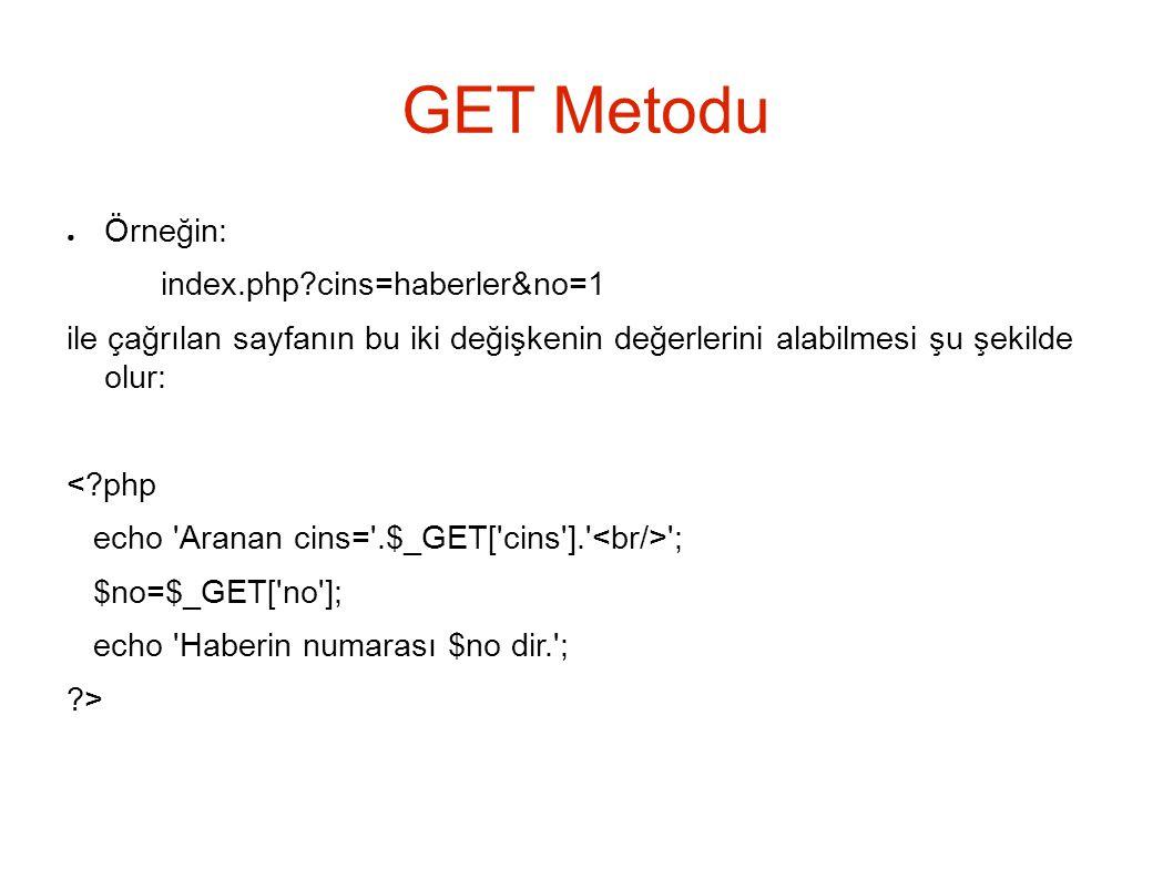 GET Metodu Örneğin: index.php cins=haberler&no=1