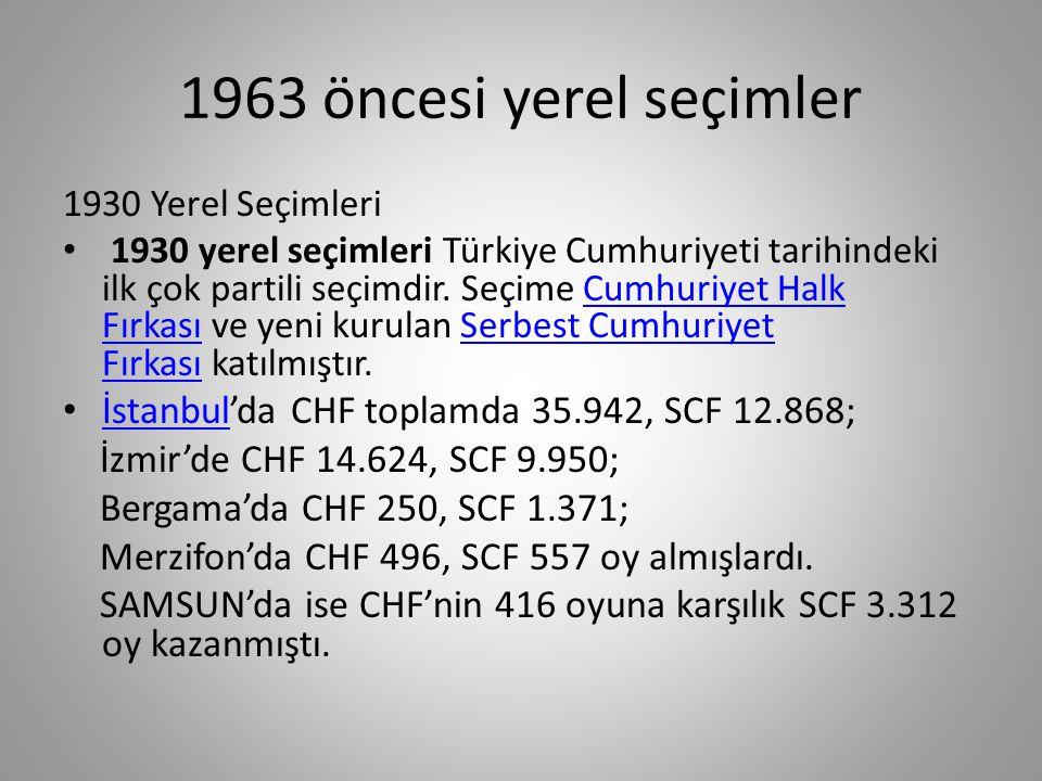 1963 öncesi yerel seçimler 1930 Yerel Seçimleri.