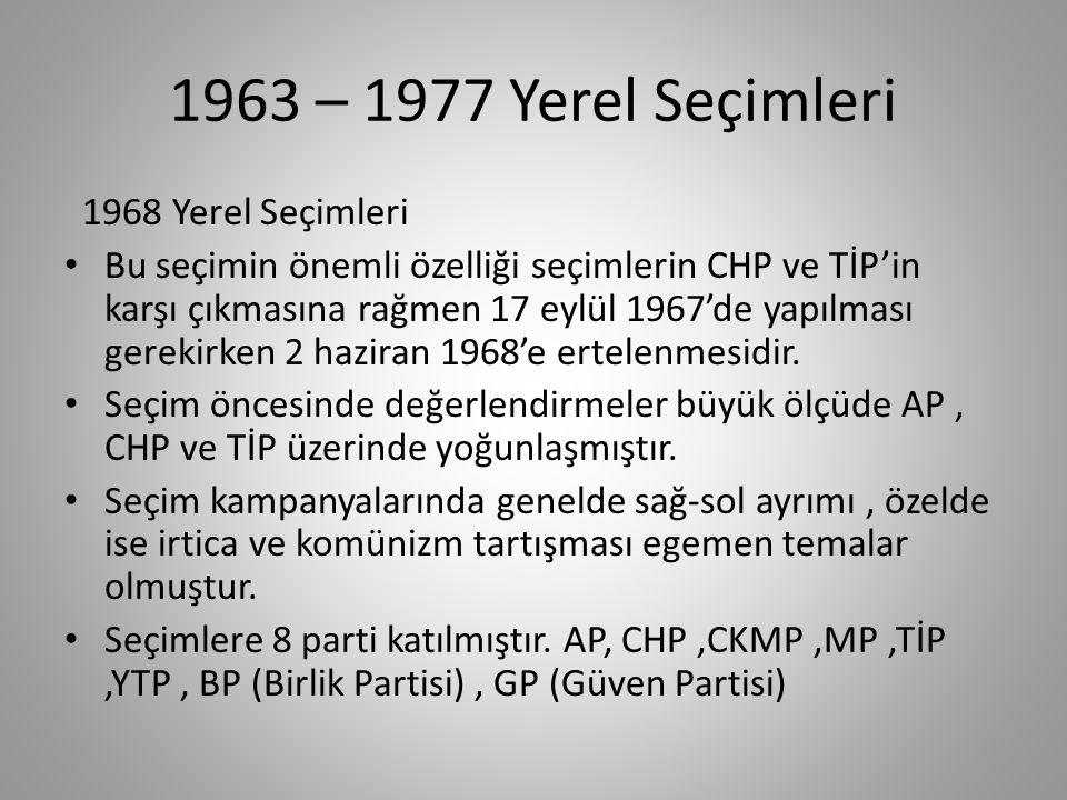 1963 – 1977 Yerel Seçimleri 1968 Yerel Seçimleri