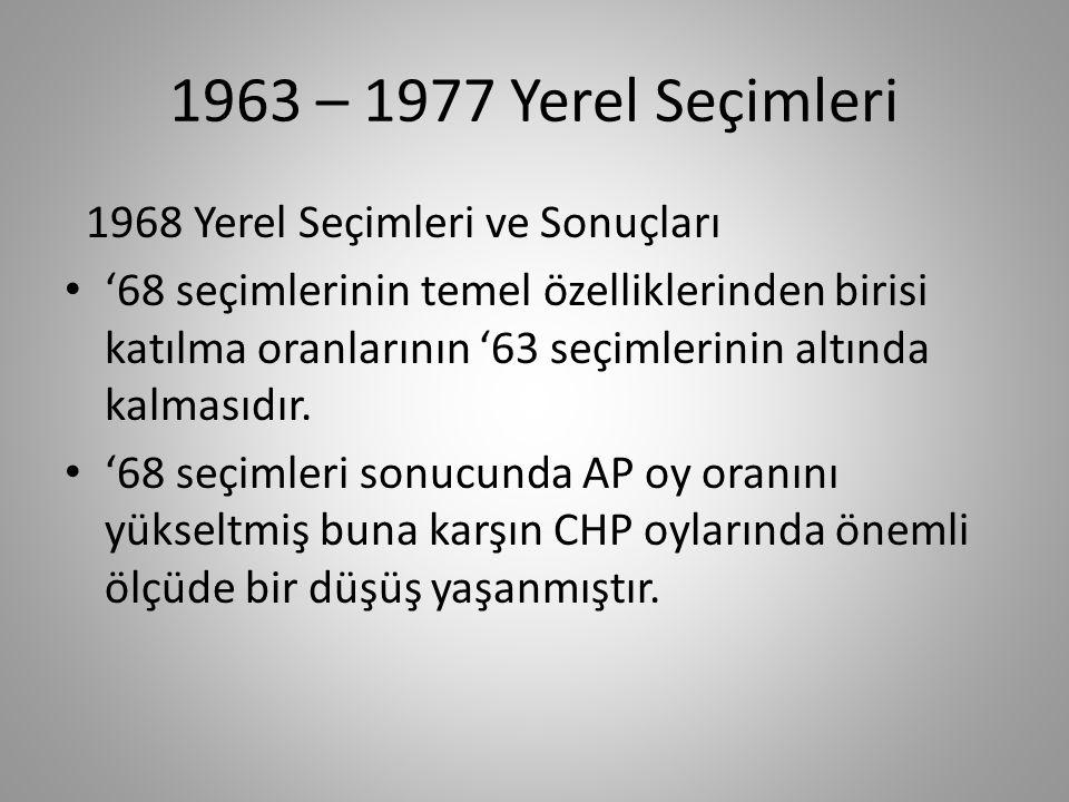 1963 – 1977 Yerel Seçimleri 1968 Yerel Seçimleri ve Sonuçları