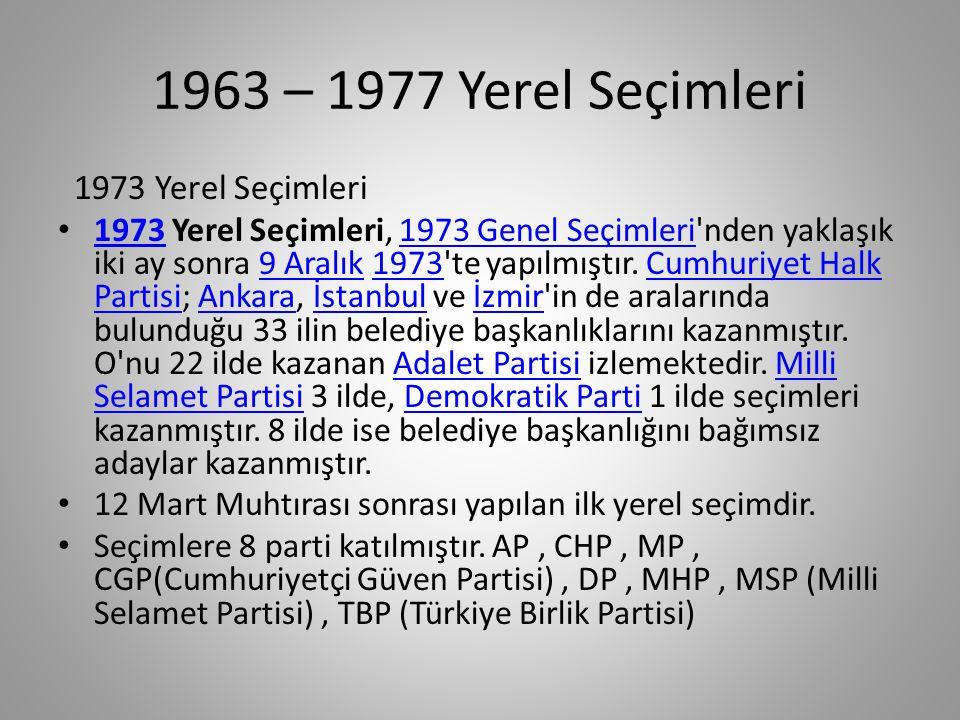 1963 – 1977 Yerel Seçimleri 1973 Yerel Seçimleri