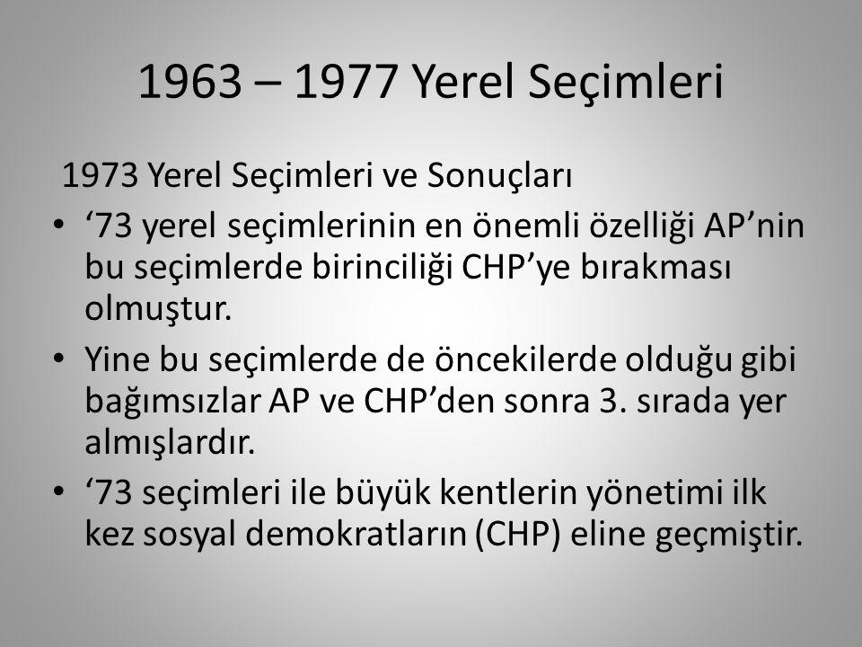 1963 – 1977 Yerel Seçimleri 1973 Yerel Seçimleri ve Sonuçları