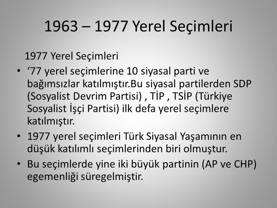 1963 – 1977 Yerel Seçimleri 1977 Yerel Seçimleri