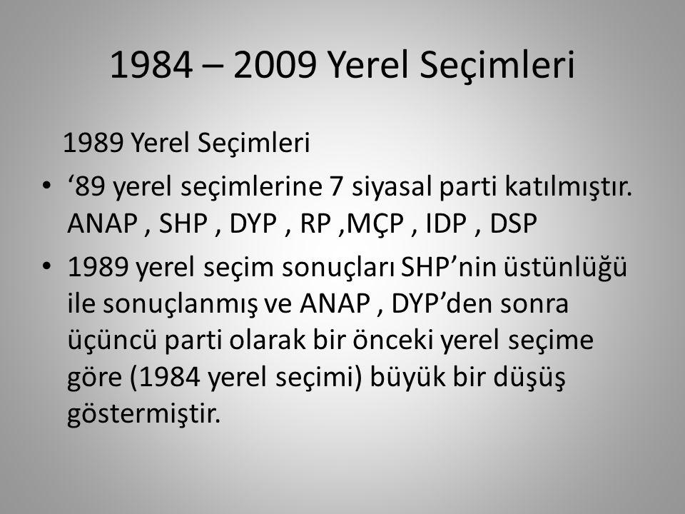 1984 – 2009 Yerel Seçimleri 1989 Yerel Seçimleri