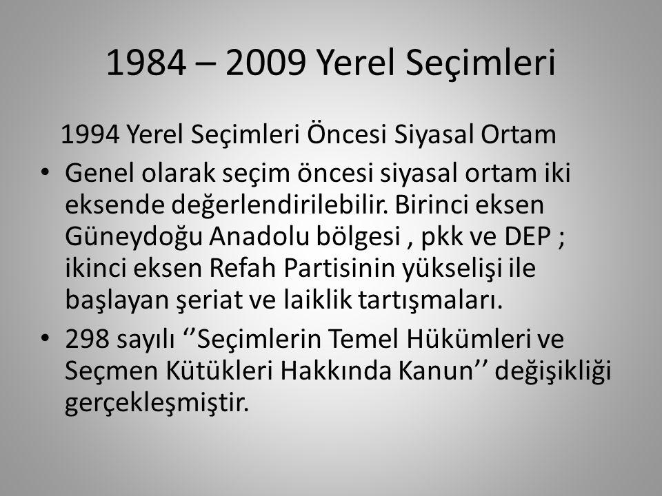 1984 – 2009 Yerel Seçimleri 1994 Yerel Seçimleri Öncesi Siyasal Ortam