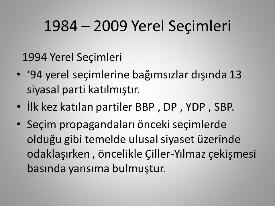 1984 – 2009 Yerel Seçimleri 1994 Yerel Seçimleri
