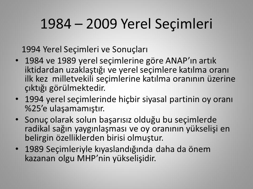 1984 – 2009 Yerel Seçimleri 1994 Yerel Seçimleri ve Sonuçları