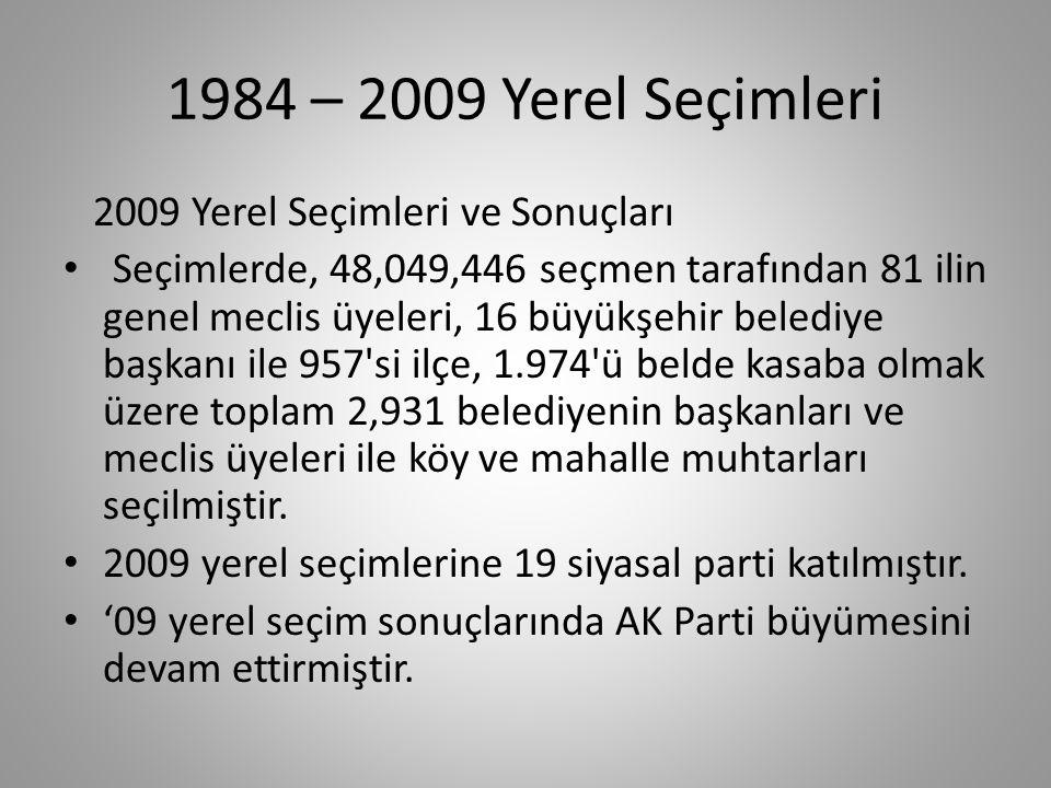 1984 – 2009 Yerel Seçimleri 2009 Yerel Seçimleri ve Sonuçları