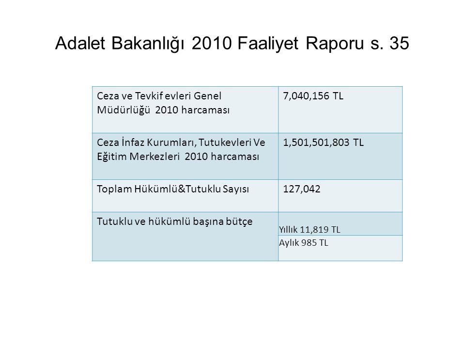 Adalet Bakanlığı 2010 Faaliyet Raporu s. 35