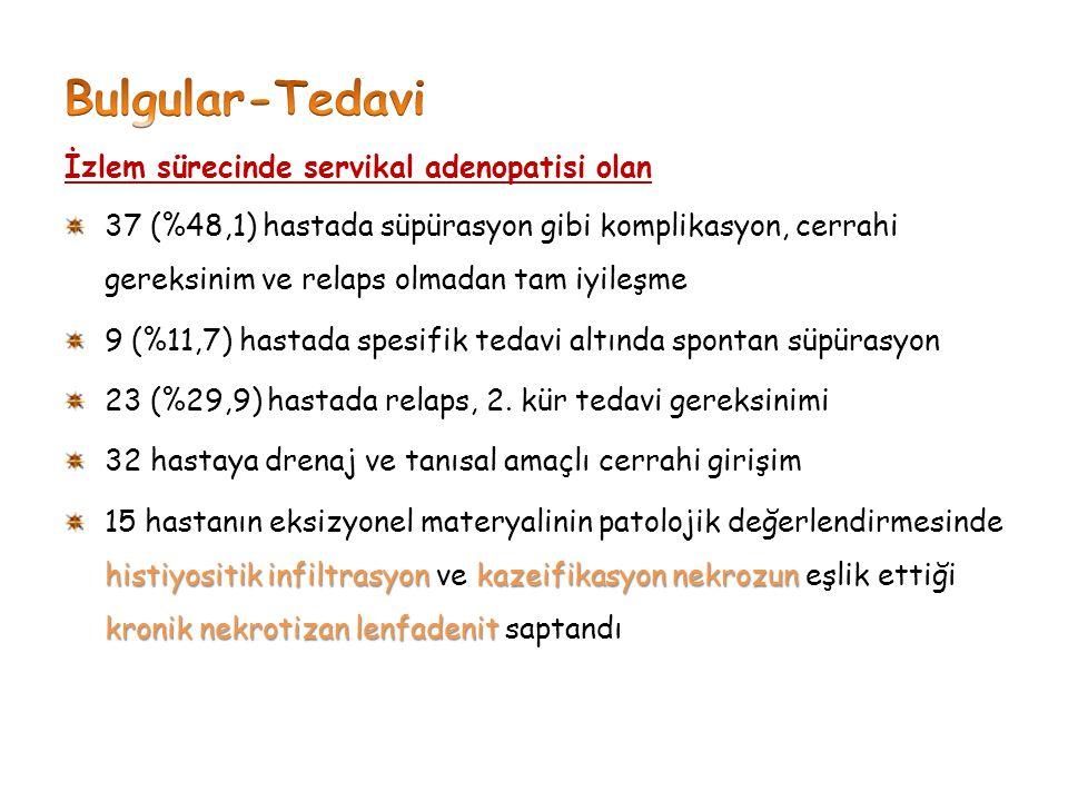 Bulgular-Tedavi İzlem sürecinde servikal adenopatisi olan