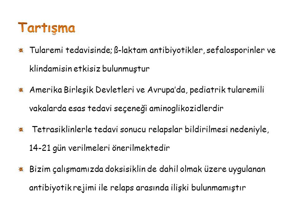 Tartışma Tularemi tedavisinde; ß-laktam antibiyotikler, sefalosporinler ve klindamisin etkisiz bulunmuştur.