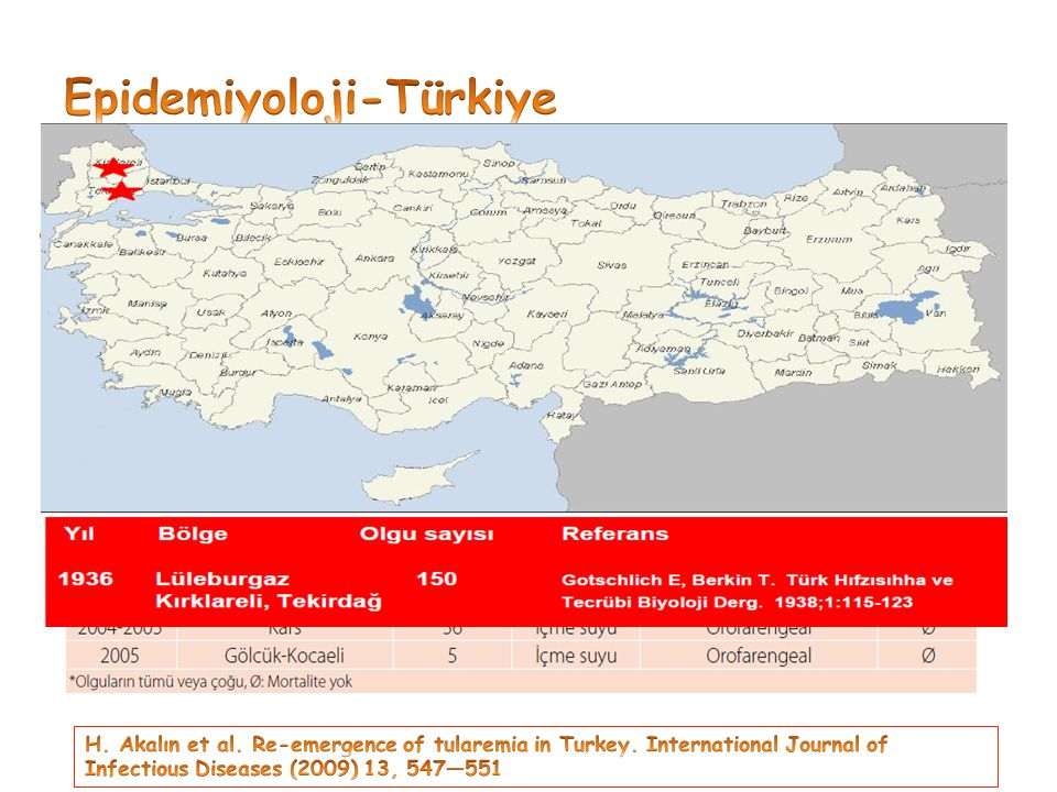 Epidemiyoloji-Türkiye