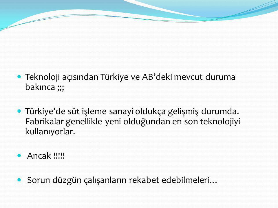 Teknoloji açısından Türkiye ve AB'deki mevcut duruma bakınca ;;;