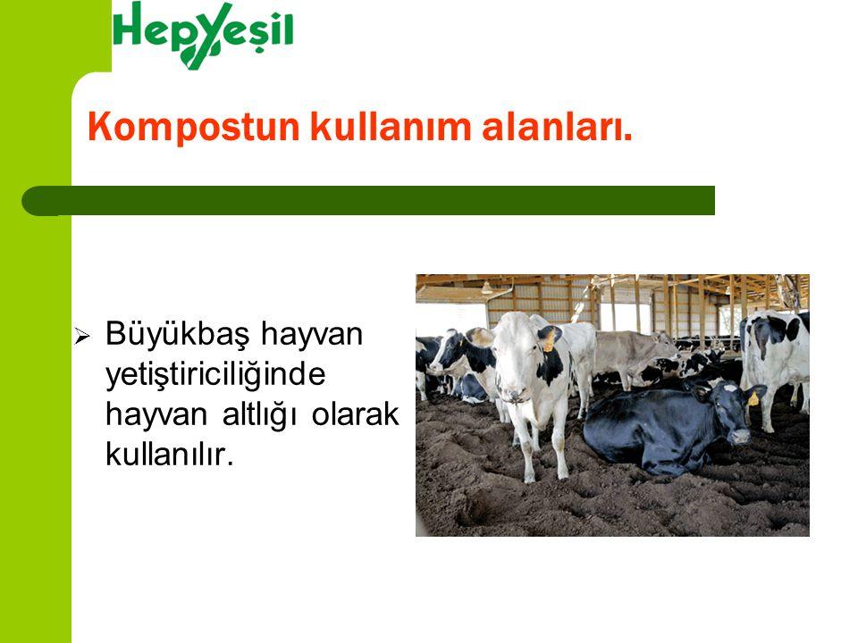 Kompostun kullanım alanları.