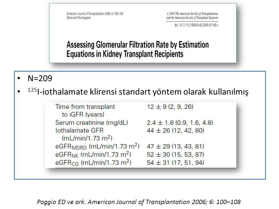 125I-iothalamate klirensi standart yöntem olarak kullanılmış