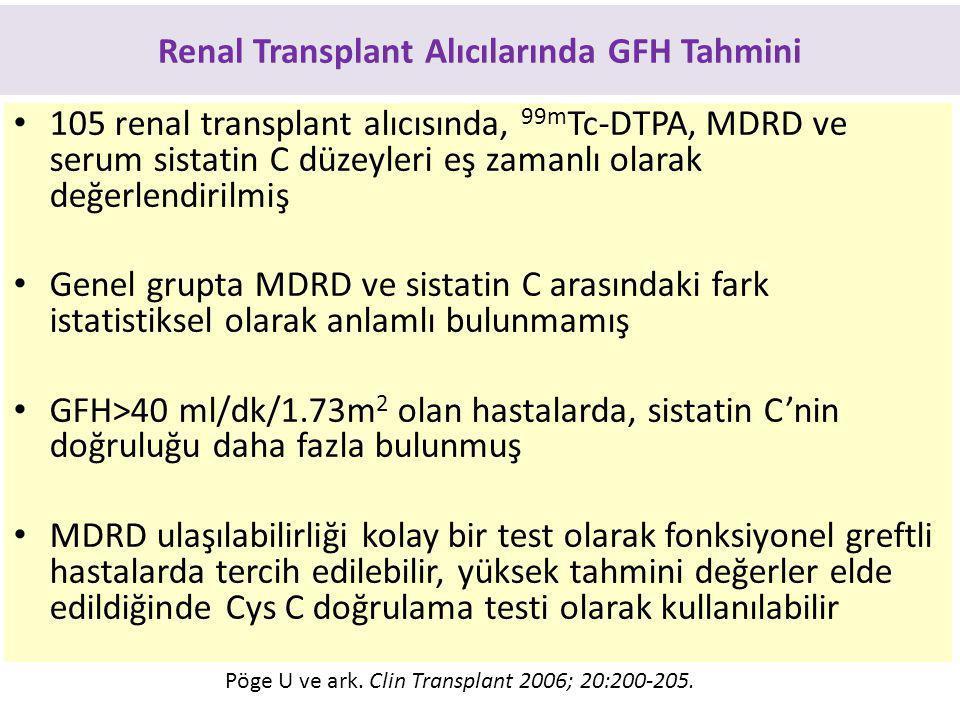 Renal Transplant Alıcılarında GFH Tahmini