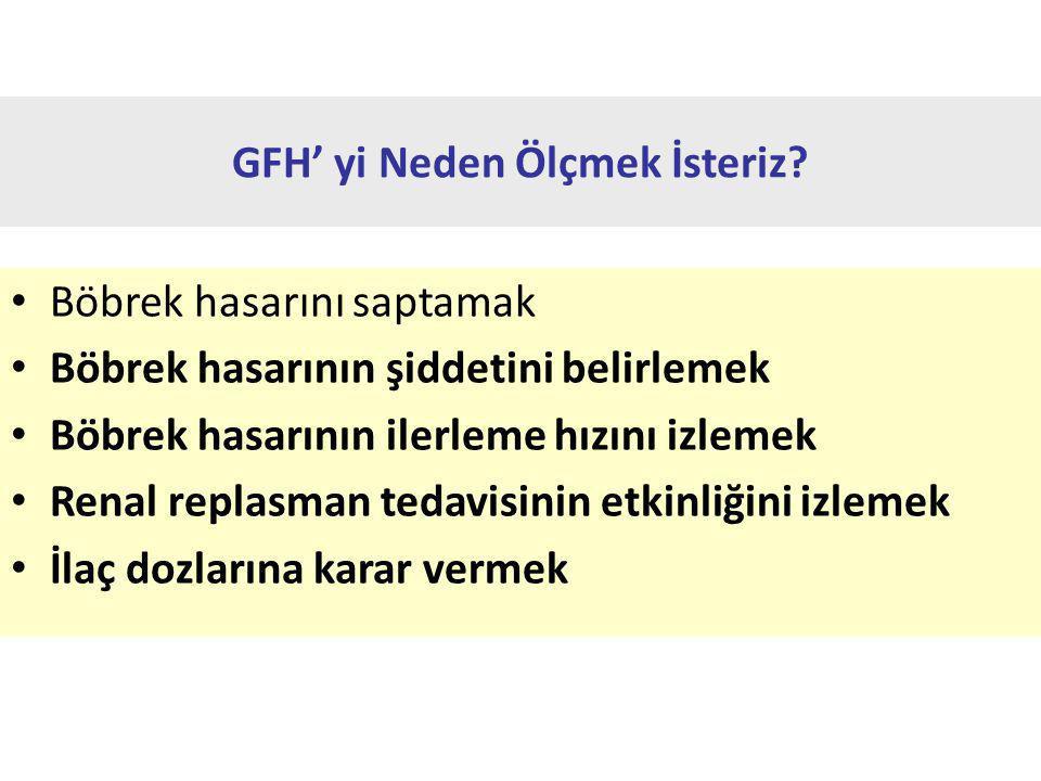 GFH' yi Neden Ölçmek İsteriz