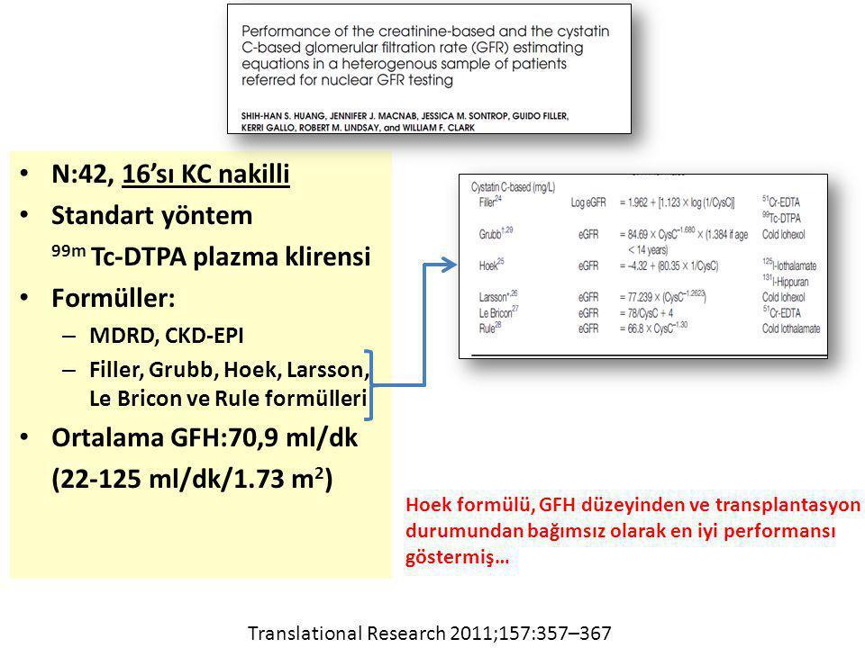 99m Tc-DTPA plazma klirensi Formüller: