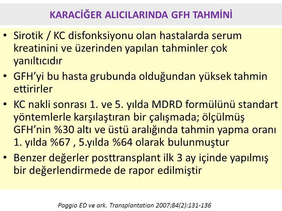 KARACİĞER ALICILARINDA GFH TAHMİNİ