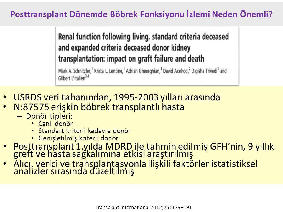 Posttransplant Dönemde Böbrek Fonksiyonu İzlemi Neden Önemli