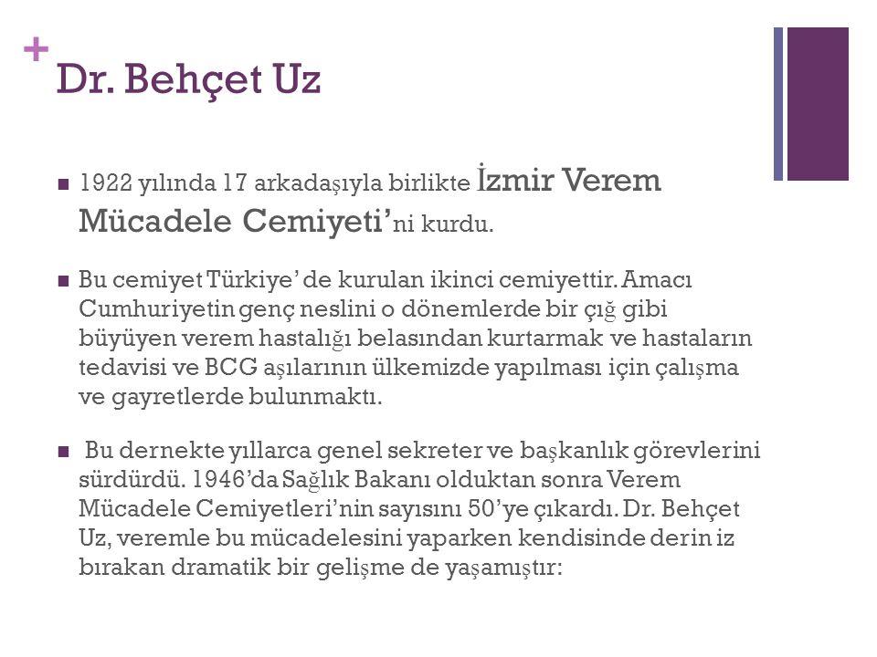 Dr. Behçet Uz 1922 yılında 17 arkadaşıyla birlikte İzmir Verem Mücadele Cemiyeti'ni kurdu.