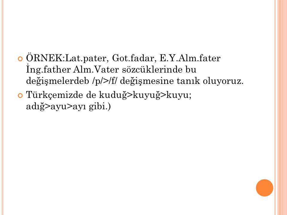 ÖRNEK:Lat. pater, Got. fadar, E. Y. Alm. fater İng. father Alm