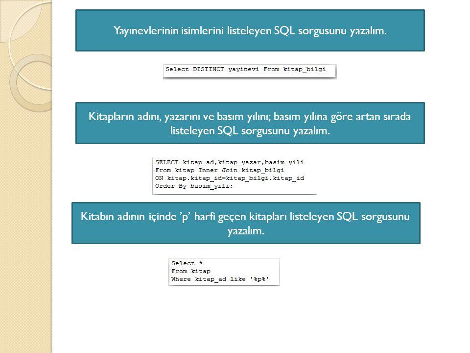 Yayınevlerinin isimlerini listeleyen SQL sorgusunu yazalım.