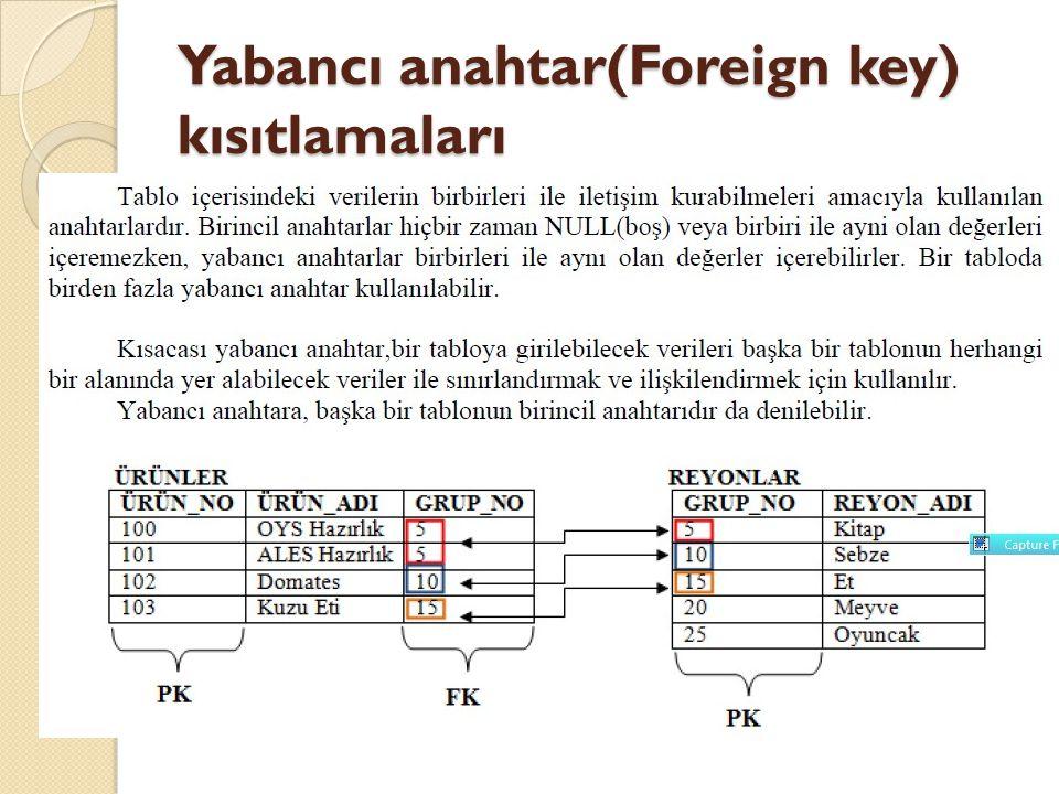 Yabancı anahtar(Foreign key) kısıtlamaları