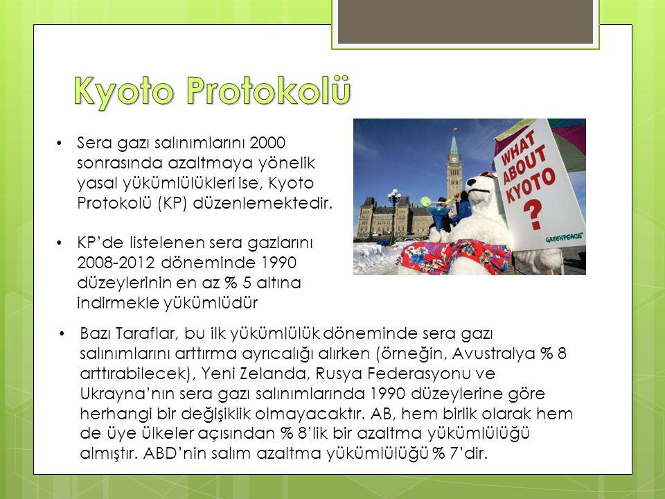 Kyoto Protokolü Sera gazı salınımlarını 2000 sonrasında azaltmaya yönelik yasal yükümlülükleri ise, Kyoto Protokolü (KP) düzenlemektedir.