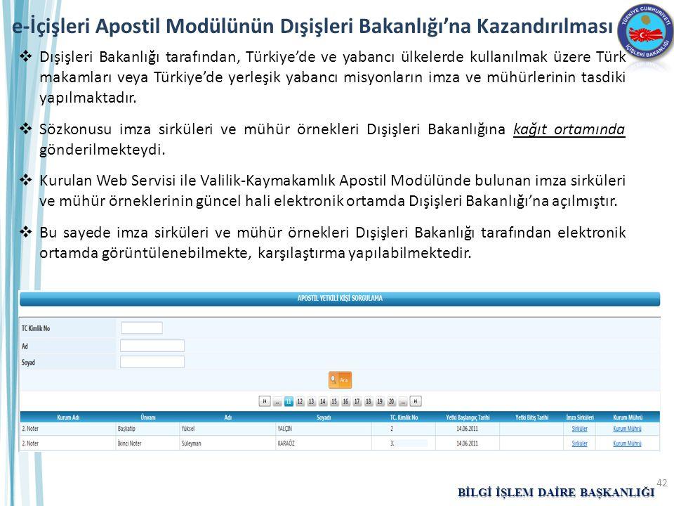 e-İçişleri Apostil Modülünün Dışişleri Bakanlığı'na Kazandırılması