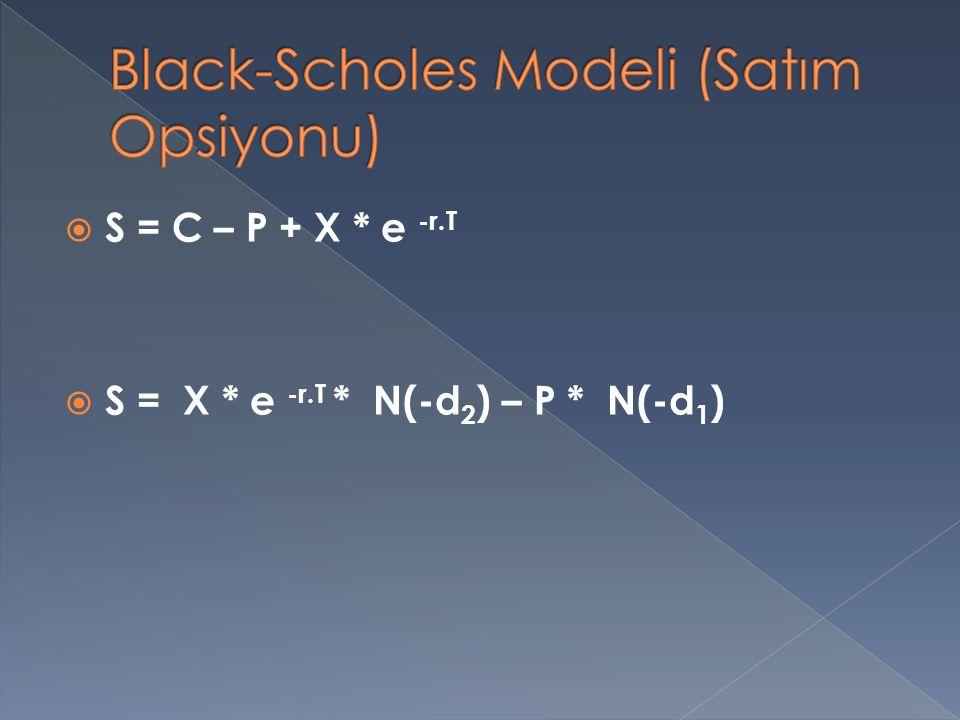 Black-Scholes Modeli (Satım Opsiyonu)