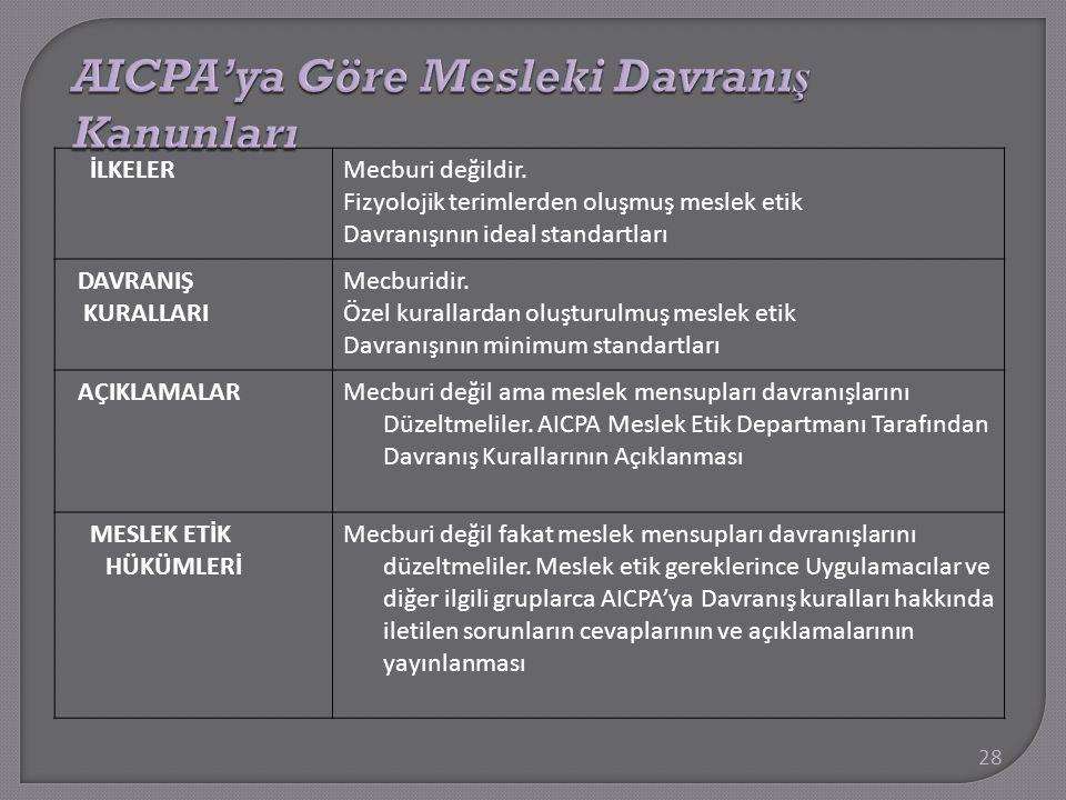 AICPA'ya Göre Mesleki Davranış Kanunları
