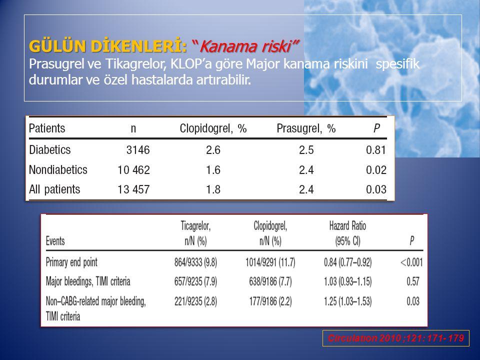 GÜLÜN DİKENLERİ: Kanama riski Prasugrel ve Tikagrelor, KLOP'a göre Major kanama riskini spesifik durumlar ve özel hastalarda artırabilir.