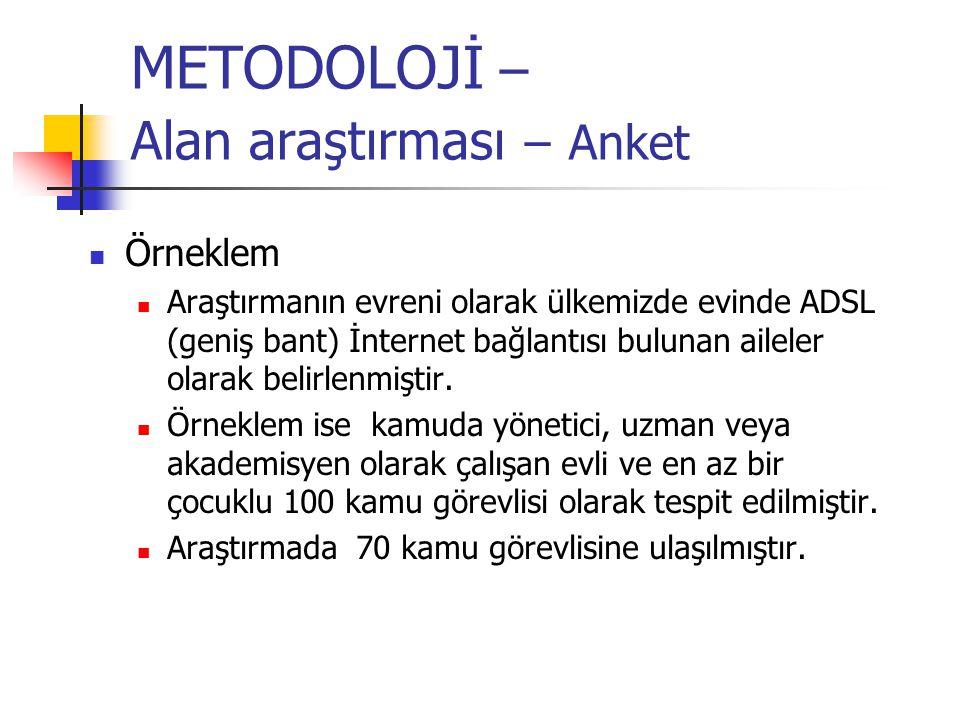 METODOLOJİ – Alan araştırması – Anket