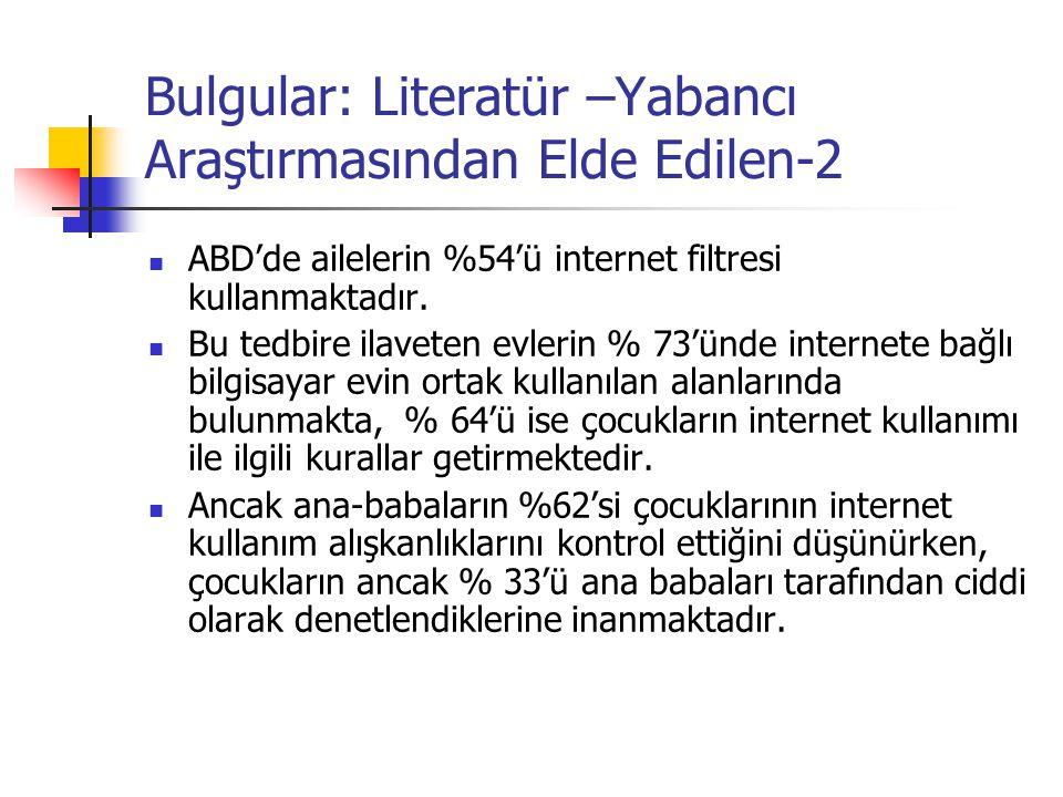 Bulgular: Literatür –Yabancı Araştırmasından Elde Edilen-2