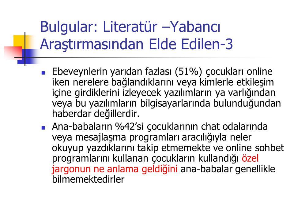 Bulgular: Literatür –Yabancı Araştırmasından Elde Edilen-3