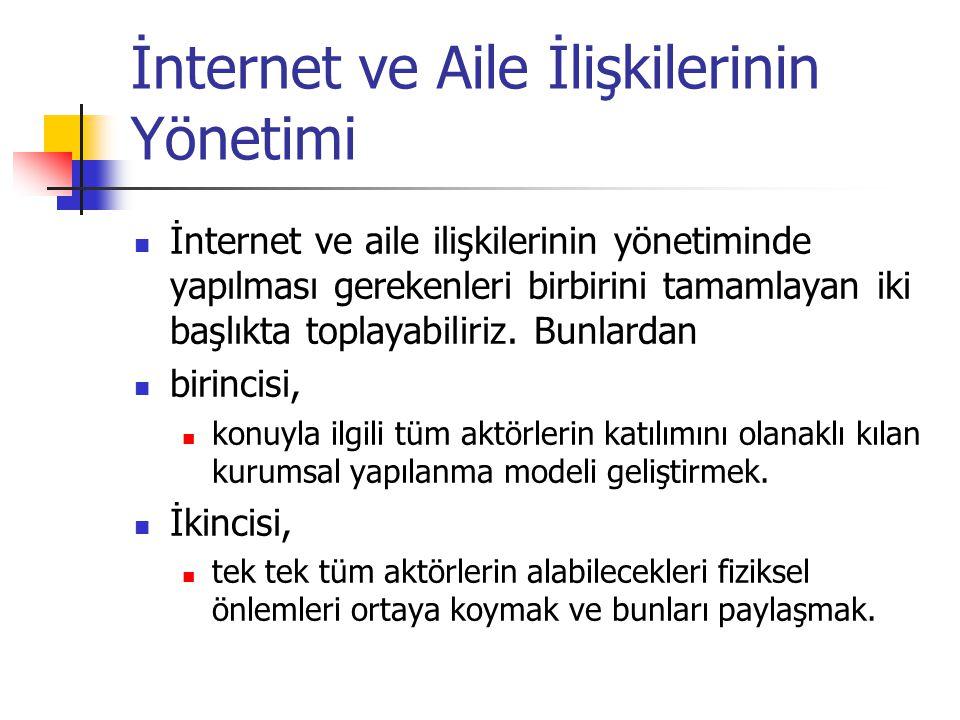 İnternet ve Aile İlişkilerinin Yönetimi