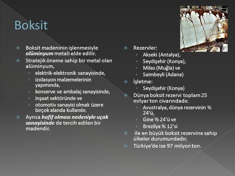 Boksit Boksit madeninin işlenmesiyle alüminyum metali elde edilir.