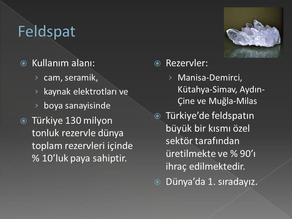 Feldspat Kullanım alanı: